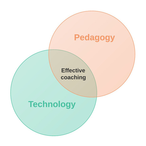 Stop talking tech: 3 tips for pedagogy-based coaching | Climbing the Ladder of Educational Technology | Scoop.it