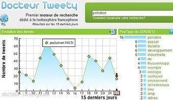 Un moteur de recherche francophone pour Twitter - Docteur Tweety | E-tourisme JG | Scoop.it