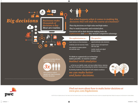 Big Decisions: Executives Rely More on Experience and Advice Than Data to Make Business-Defining Choices (PwC) | HR Analytics and Big Data @ Work | Scoop.it