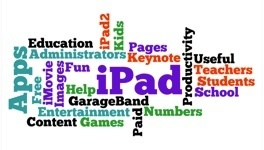 General Resources for Getting Started with Ipad | educational technology for teachers | Scoop.it