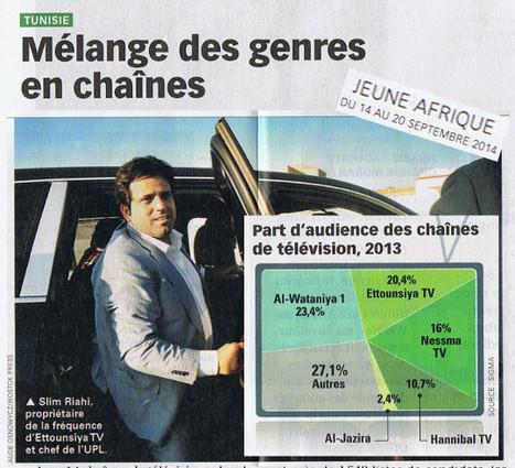 Tunisie: Mélange des genres en chaînes | DocPresseESJ | Scoop.it