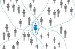 Facebook Custom Audiences   Social Media Marketing   Scoop.it