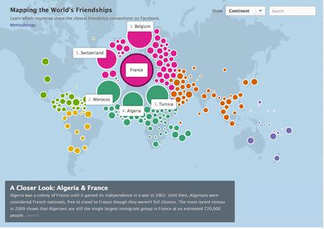Facebook : tu es Français, tu es ami avec qui ? | Curiosités | Scoop.it