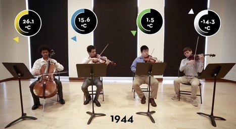 Here's 133 Years of Climate Change Data Transformed Into a Haunting Melody for String Quartet | Climate change challenges | Scoop.it