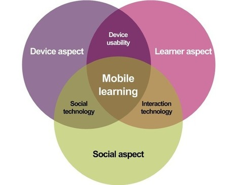 ¿Qué es el mobile learning? | El Camarote | ele@rning | Scoop.it