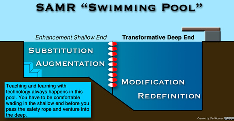 Taking a Dip in the SAMR Swimming Pool | 21st century learning and education | Scoop.it