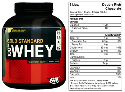 Gold Standard Whey - Maximum Sports Nutrition Blog | body building supplements | Scoop.it