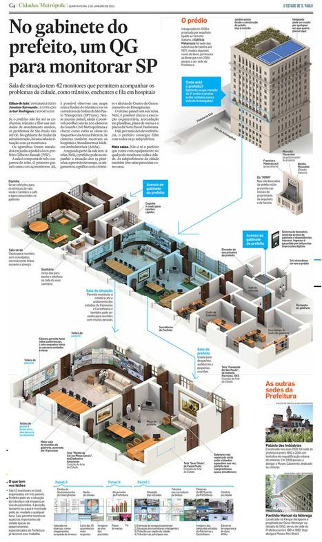 Portfolio of the Week - Jonatan Sarmento | Visual Loop Portfolios | Scoop.it