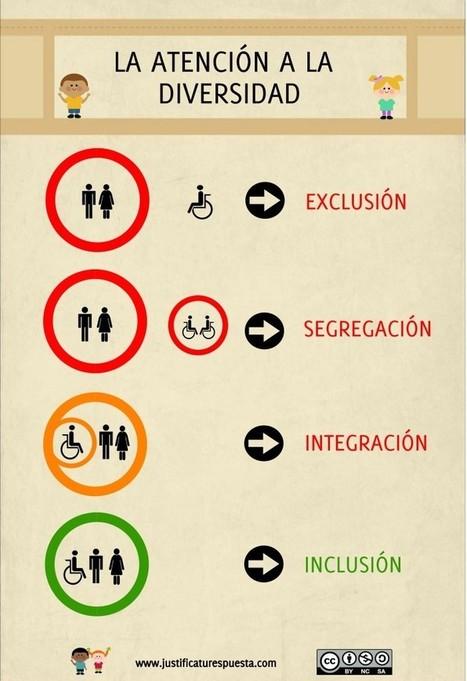 Así enseño a mis alumnos qué es la educación inclusiva | Educacion, ecologia y TIC | Scoop.it
