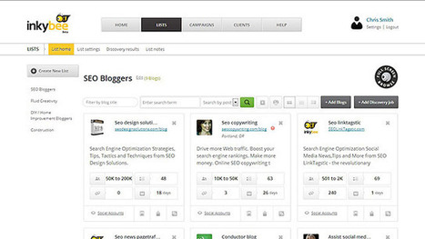 15 Tools That Make Finding Outreach Leads Easier | Influence Marketing Strategy | Scoop.it
