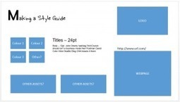 Creating an eLearning Style Guide | B Online Learning Blog | elearning stuff | Scoop.it