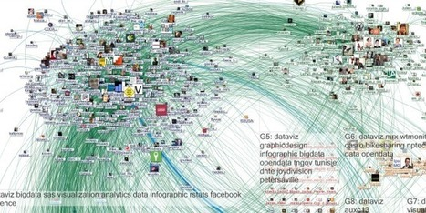 Using Twitter as a data source: An overview of current social media research tools | Information Powerhouses | Scoop.it