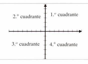 Matematicas - Monografias.com   hectorupelfunciones   Scoop.it