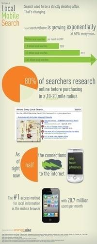 Google Places Infographics | las vegas professionals | Scoop.it