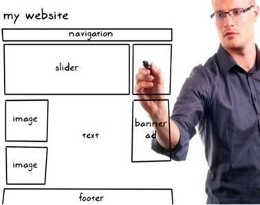 How to know when it's time to update your website? | Strategies for Managing Your Business | Scoop.it