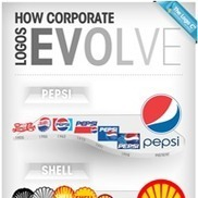 The Design Evolution of Iconic Global Logos | Technology in Business Today | Scoop.it
