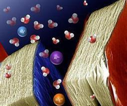 Drexel finds new energy storage capabilities between layers of 2-D materials | Sustain Our Earth | Scoop.it