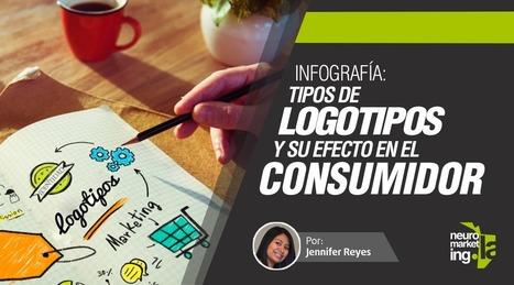 Infografía: Tipos de logotipos y su efecto en el consumidor -   GastroMarketing   Scoop.it