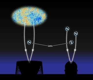 Weighing Dark Matter Halos with the Cosmic Microwave Background - Physics | Cosmology | Scoop.it