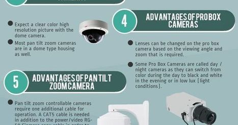 how to choose the right p2p camera
