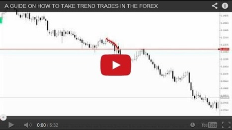 Videos | Learn how to trade the Forex with price action | Scoop.it