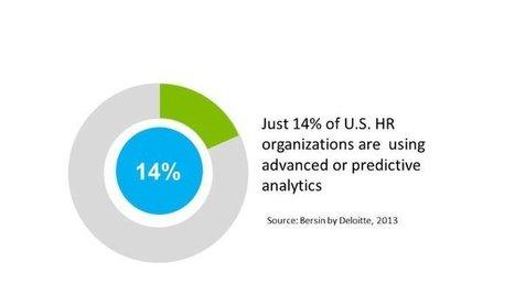 Will HR Lose the Battle Over Analytics? | HR Technology | Scoop.it
