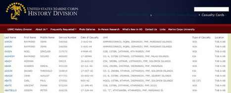 UpFront with NGS: U.S. Marine Casualty Card Databases | Researching Genealogy Online | Scoop.it