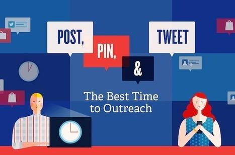 When is the best time to post my blog on socialmedia? | MYSUPERLIFETIME | internet marketing tricks | Scoop.it