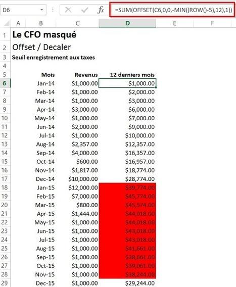 Excel: Calcul automatique pour déterminer si une entreprise doit s'inscrire aux taxes | MSExcel | Scoop.it