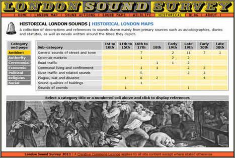 Soundmaps of London: ambient recordings during daytime | The London Sound Survey | DESARTSONNANTS - CRÉATION SONORE ET ENVIRONNEMENT - ENVIRONMENTAL SOUND ART - PAYSAGES ET ECOLOGIE SONORE | Scoop.it