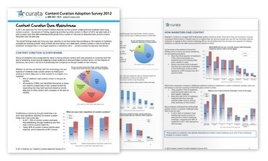 Content Curation Adoption Survey 2012 Report - Curata [FREE REPORT] | Content Marketing & Content Curation Tools For Brands | Scoop.it