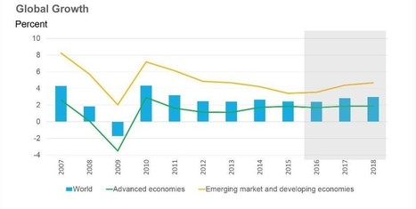 What lies ahead for the world economy in 2016? Here's what you need to know | Politiques économiques | Scoop.it