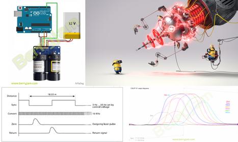 Pew Pew! An Arduino Based Laser Rangefinder | Open Source Hardware News | Scoop.it