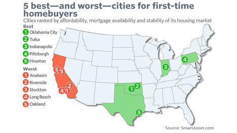 5 worst housing markets for first-time buyers | Philippine Real Estate | Scoop.it