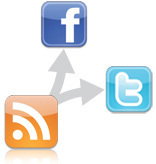 twitterfeed.com : feed your blog to twitter | Las herramientas del Community Manager | Scoop.it