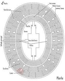 Diferenciar el teatro, el anfiteatro y el circo | Mundo Clásico | Scoop.it