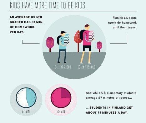 4 reasons Finland's schools are better | Tablet opetuksessa | Scoop.it