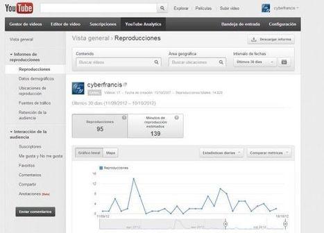 YouTube realiza cambios en su herramienta de análisis enfocándose en las audiencias | COMUNICACIONES DIGITALES | Scoop.it