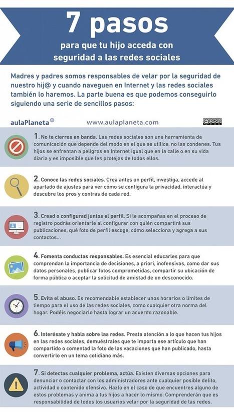 +130 libros didácticos en PDF para docentes | S... | Ingenia Social Media Menorca | Scoop.it
