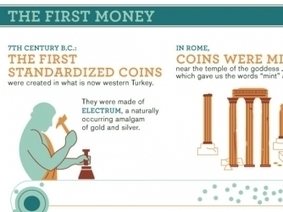Mankind Decoded - The Story of Money Interactive - H2 on History.com   Economics   Scoop.it