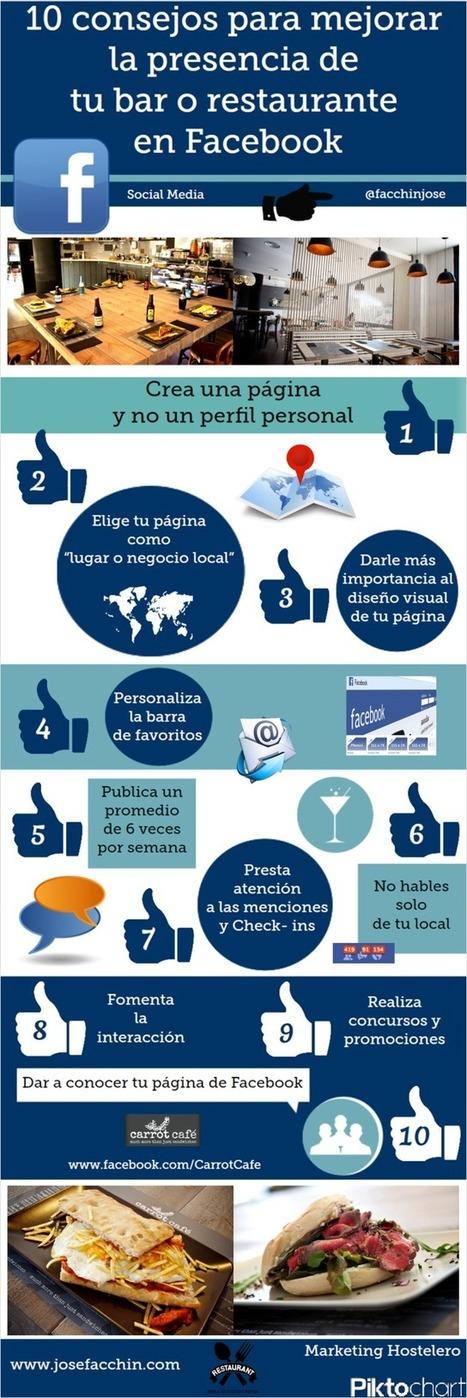 10 consejos para mejorar tu bar o restaurante en FaceBook #infografia #infographic #socialmedia #tourism | Seo, Social Media Marketing | Scoop.it