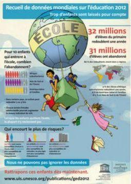 Les données mondiales sur l'éducation en 2012 | L'enseignement dans tous ses états. | Scoop.it