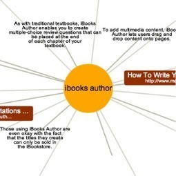 Ibooks Author | Learn about Ibooks Author on instaGrok, the research engine | iPads in Education | Scoop.it