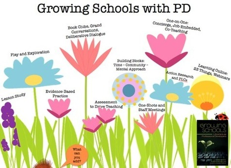 Professional Development: Growing Schools - Librarians as Professional Developers | LIBRARIAN FOREVER... | Scoop.it