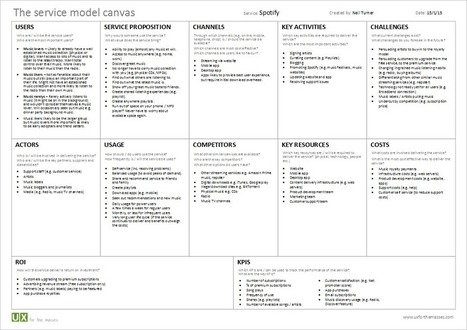 Introducing the service model canvas - UX for the masses | UX4Success | Scoop.it