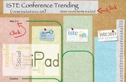 ISTE Session Trends from David Warlick | Innovative Practice in Education | Scoop.it