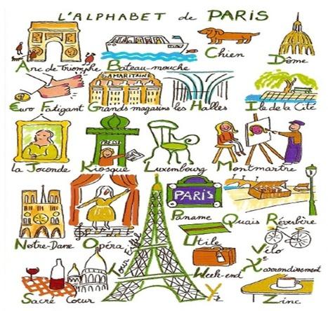 Français langue étrangère: PARIS   EFLE   Scoop.it