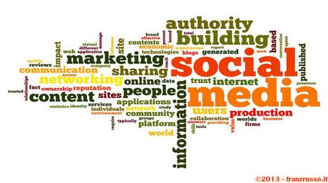 Gift, didattica e social media marketing [Infografica] | InTime - Social Media Magazine | Scoop.it