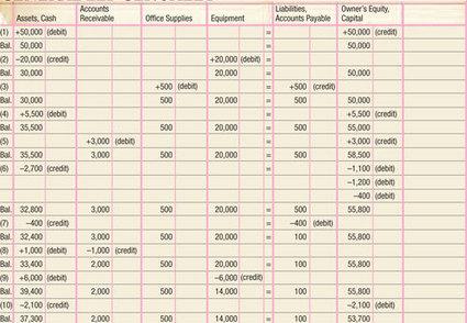 financial fitness 47 principles pdf