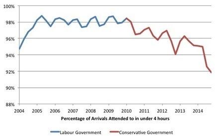The myopia of fiscal austerity   Bill Mitchell – billy blog   Heterodox economics   Scoop.it